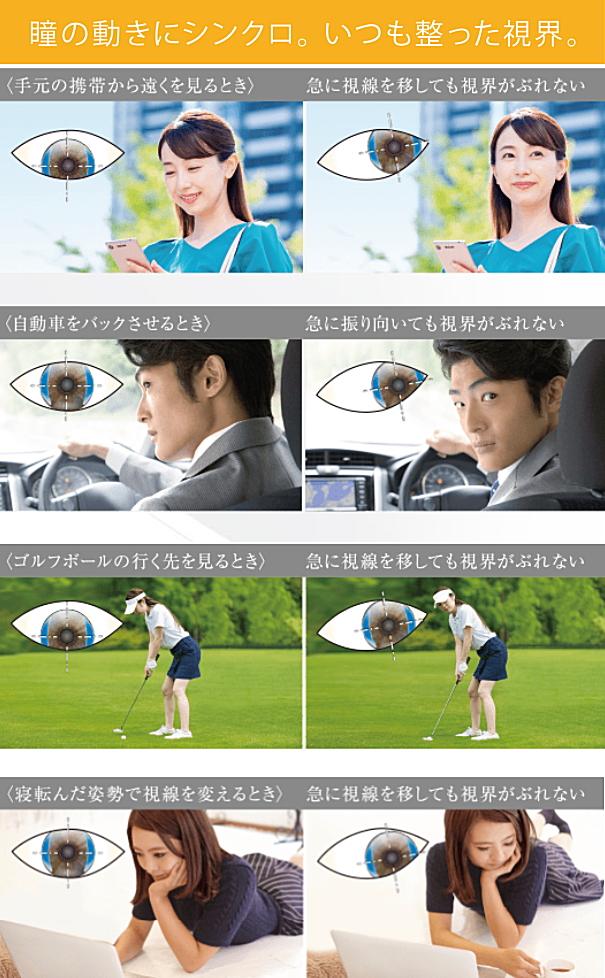 ワンデーアキュビューオアシス乱視用瞳の動きにシンクロ