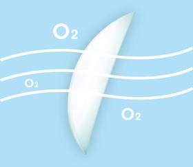 ワンデーピュアビューサポートの酸素透過性