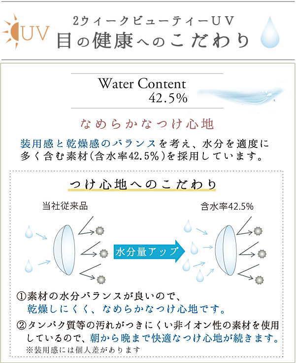2ウィーク ビューティーUVの含水率