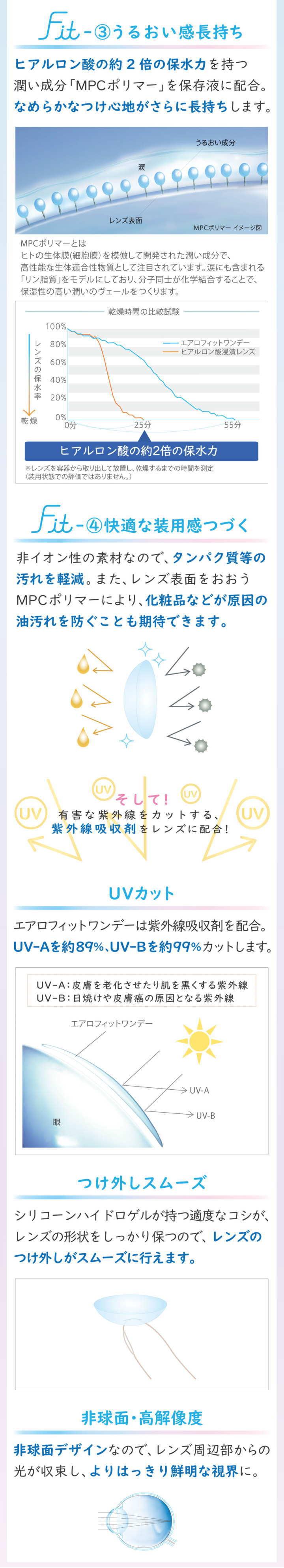 エアロフィットワンデーの特徴2