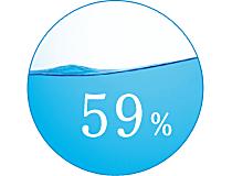 メダリストⅡの含水率