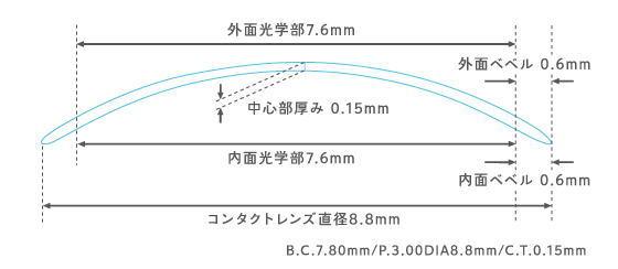 メニコンアイストのレンズデザイン