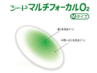 シード マルチフォーカルO2 Mタイプ